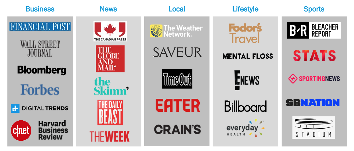 Canadian Content Providers that run on Captivates Elevator Screens